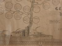 Family tree Vega de Ribes